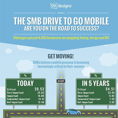mobile success infographic