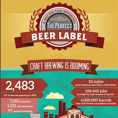 Beer label infographic