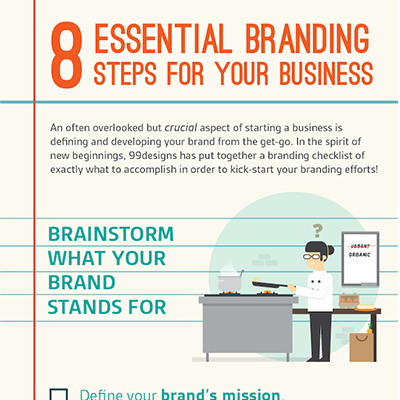 Essential branding for your business infographic
