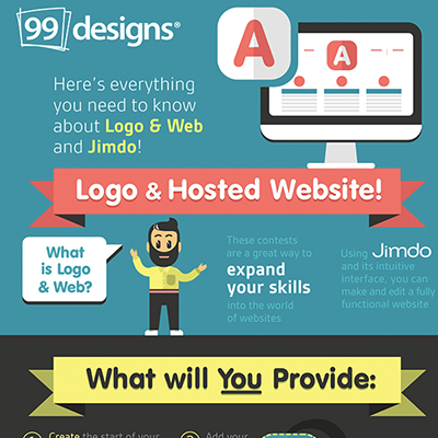 Logo and hosted website infographic