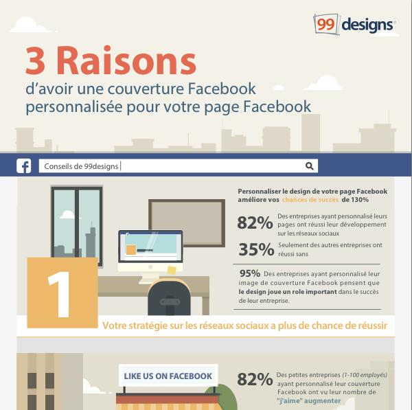Infographie sur le design des couvertures Facebook