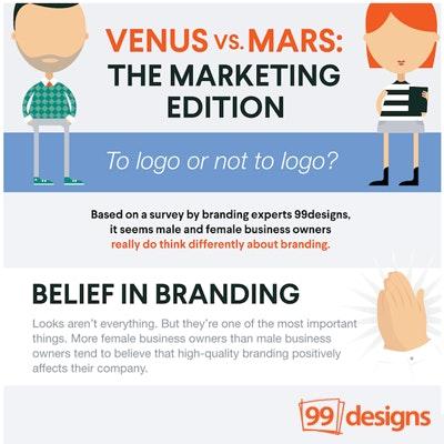 men and women marketing infographic