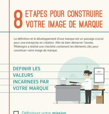 infographie - L'identité visuelle en 8 étapes
