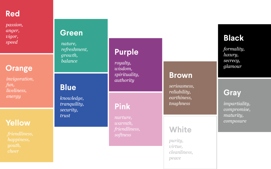 Psychology of color meanings