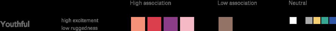 Marca de la industria de la personalidad combinaciones de color al por menor