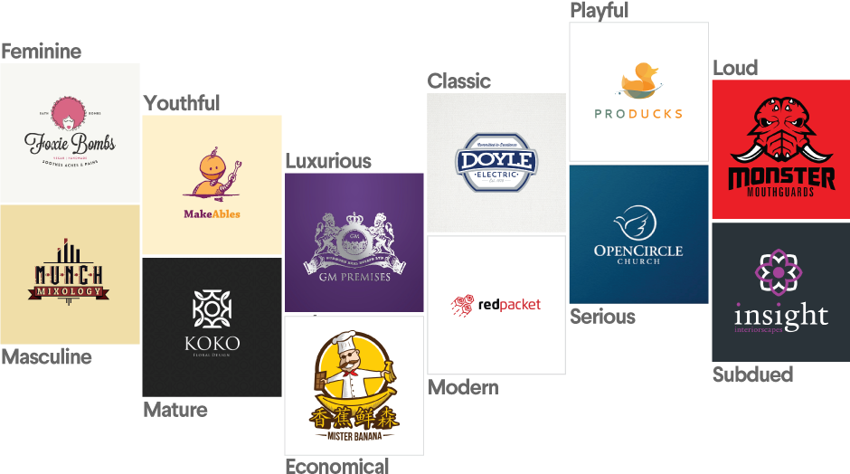 Cómo elegir el color de un logo de consultoría? | 99designs