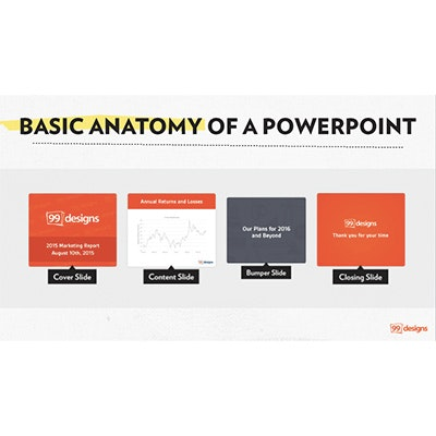 The basics of PowerPoint design