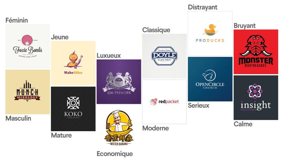 Exemple de logos réalisés sur 99designs qui associent la marque avec une personnalité