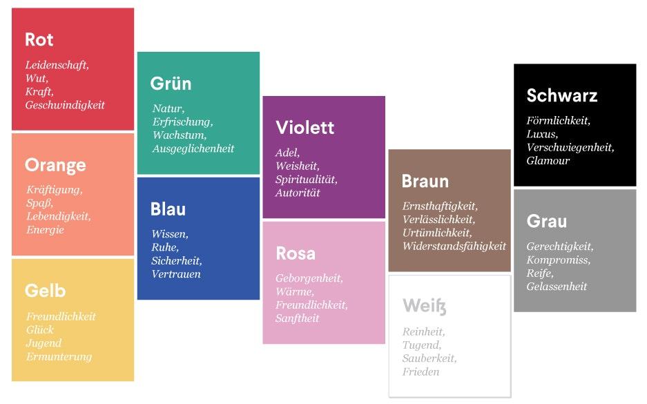 Persönlichkeit einer Marke in Bezug auf Farben