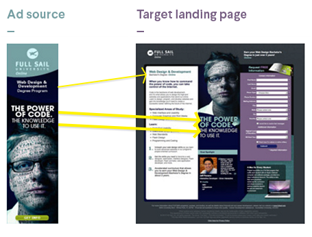 match ads to landing page for best practice