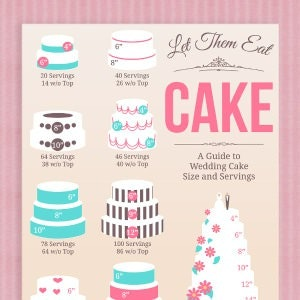 Infografica per Daily Wedding Planning Tip di Chrixtal