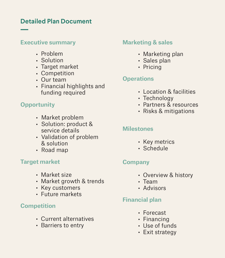 Detailed business plan document
