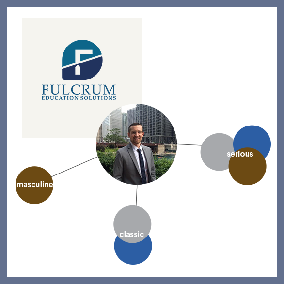 Fulcrum Education Solutions brand personality traits by color