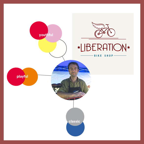 Liberation Bike Shop brand personality traits by color