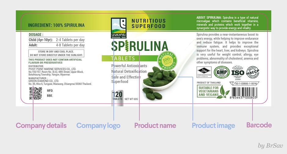 Design Product Labels